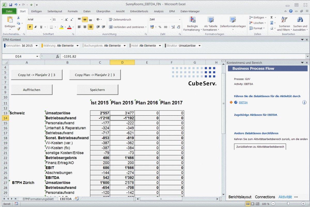 SAP BPC – Erfassungsmaske