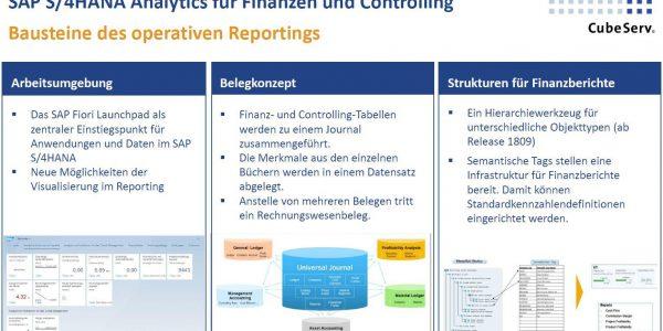 SAP S/4HANA Analytics für Finanzen und Controlling